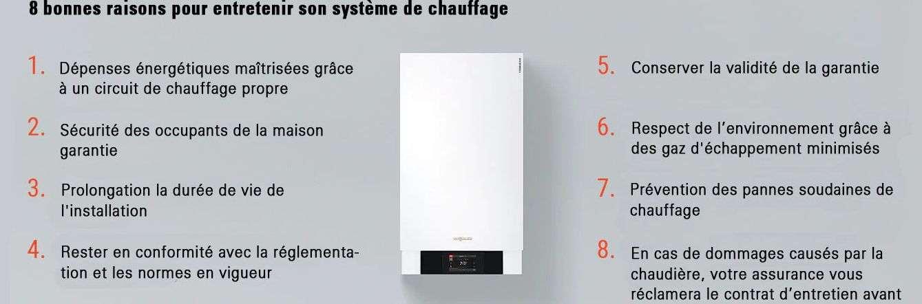 8 bonnes raisons pour entretenir son système de chauffage